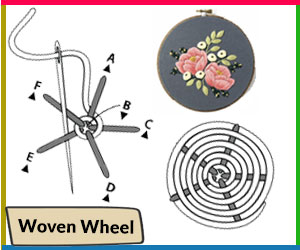 Woven Wheel - how to start an embroidery stitch